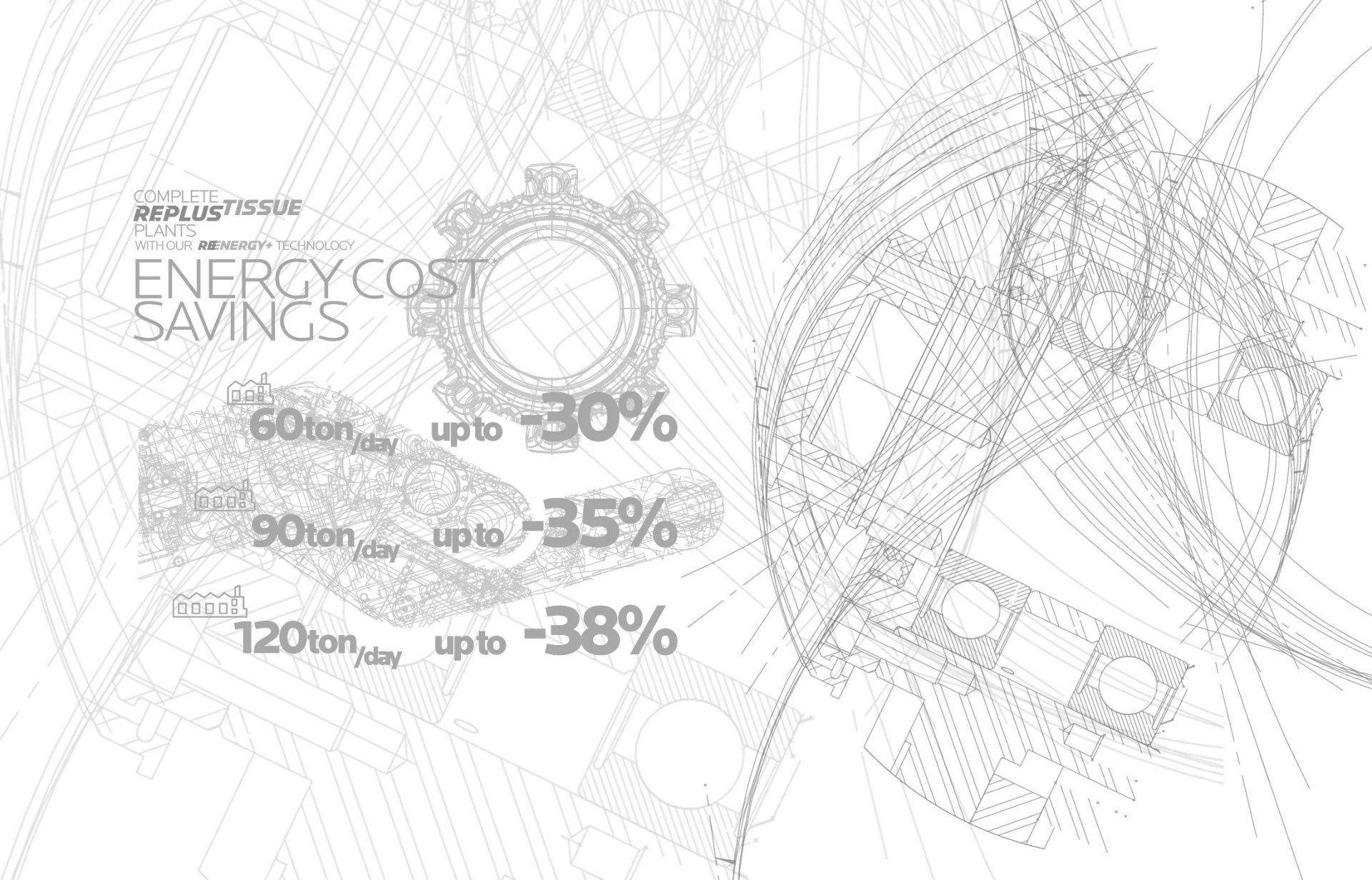 | Impianti di cogenerazione integrati Reenergy+ |